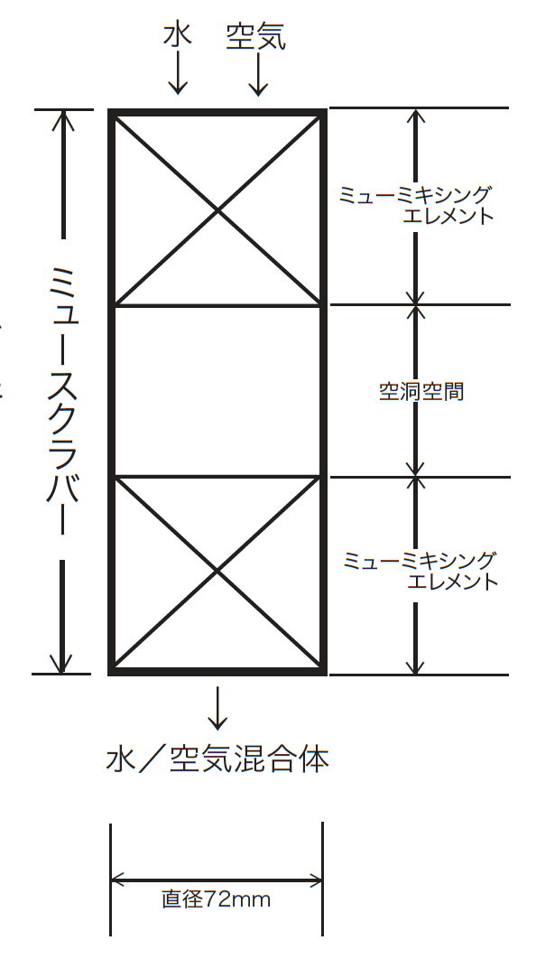 図2.観察に用いたミュースクラバーのセッテイングの模式図(図中に写真撮影部分を表示)